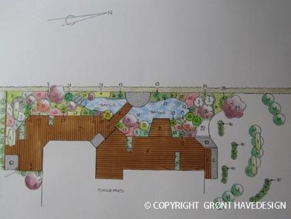 Det første skridt på vejen til en ny have kan være en haveplan